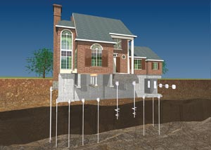 a diagram of how a foundation is repaired in Simpsonville