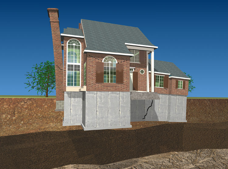 House settling and sinking foundation repair in charleston for What is the best foundation for a house